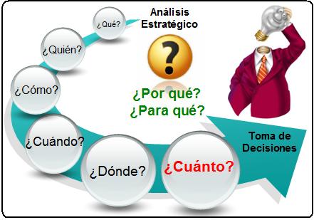 toma_de_decisiones